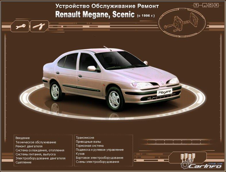 Renault Megane & Scenic с 1996